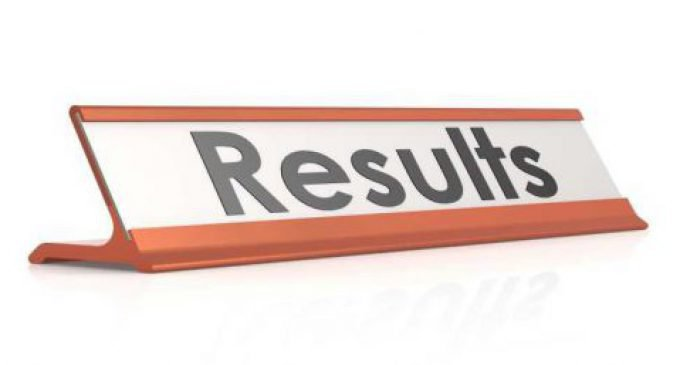 TBSE Result 2018: Class 12th science result announced on 22nd may, check result on official website @tripuraresults.nic.in